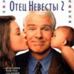 Топ-10 фильмов о беременных от Киноцитатника